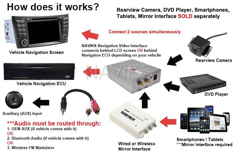 2004 2007 infiniti qx56 navigation video interface rh naviks com Wiring Diagrams 2007 Infiniti FX35 G35 Headlight Wiring Diagram