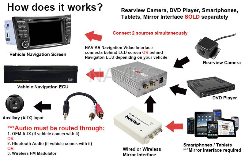 2003 2005 infiniti m45 navigation video interface rh naviks com