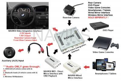 BMW - 2009 - 2012 BMW 3 Series (E90) (E91) (E92) (E93)Video Interface - Image 2