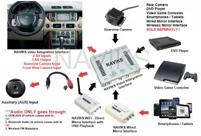 Range Rover - 2005 - 2009 Range Rover HSE (L322) Video Interface - Image 2