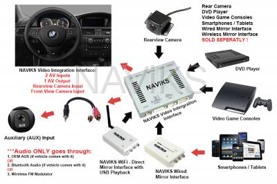 BMW - 2009 - 2012 BMW 3 Series (E90) (E91) (E92) (E93) Video Interface + Handle Camera - Image 2